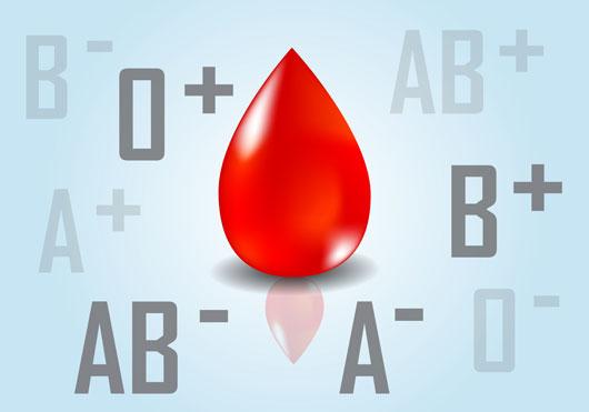 Blood type examination
