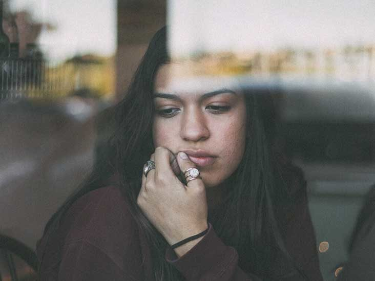 Get to know Bipolar disorder